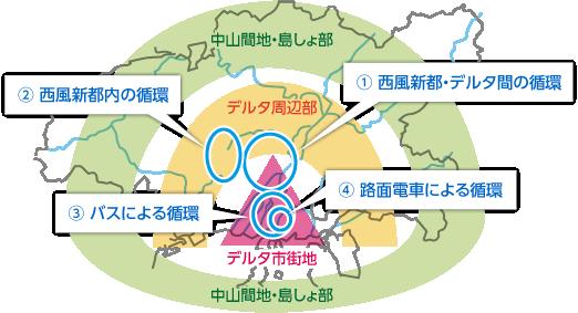 平和記念・国際文化都市イメージ